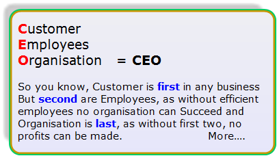 Wiithout efficient productive employees no one can succeed...