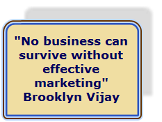 Business Success = Effective Marketing
