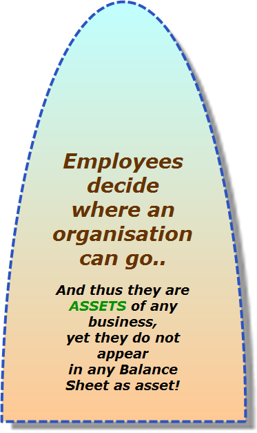 Employees decide - where an organisation can go...